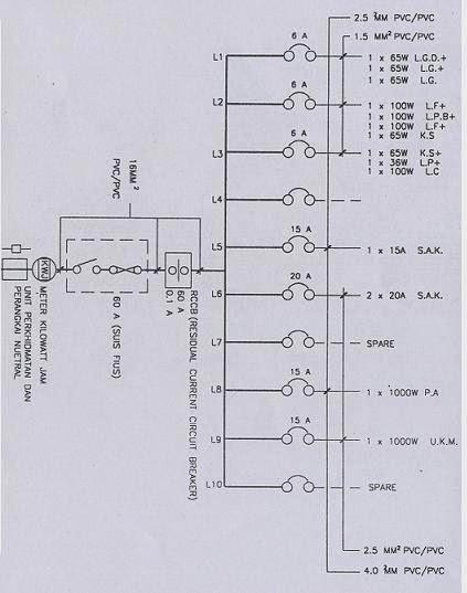 Pendawaian elektrik rumah kediaman untuk mengetahui cara membaca sistem pendawaian satu fasa di rumah sila lihat contoh litar diagram dibawah swarovskicordoba Images