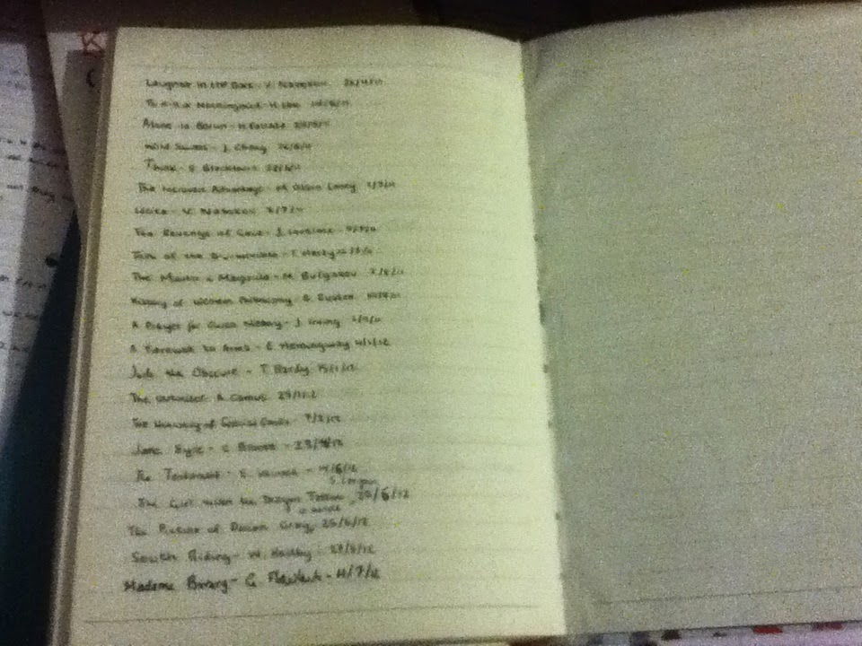Picture shows a list of book titles that I have read