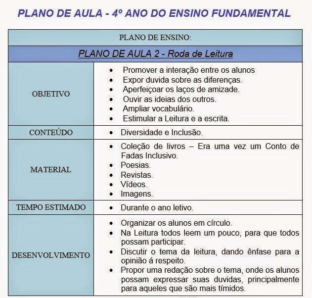 Plano de aula de leitura