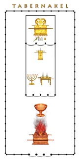 Baitullah di jaman nabi2 yahudi - Page 2 Denahtab