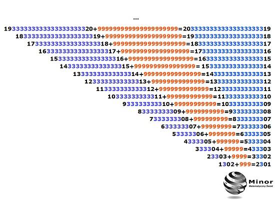 Piramidy liczbowe - piękno matematyki