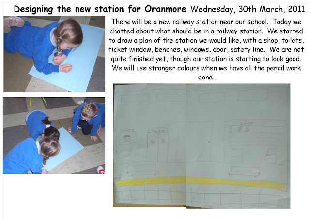 Art & Oral Language: Designing a station.