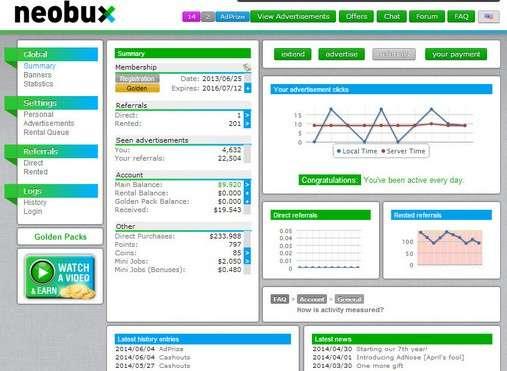 Make Money on Neobux with zero investment