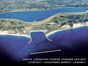 Pumped Storage Hydroelectric Basics
