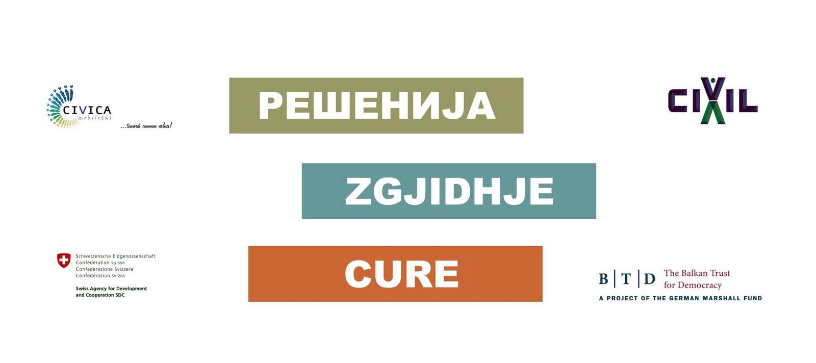 РЕШЕНИЈА / ZGJIDHJE / CURE