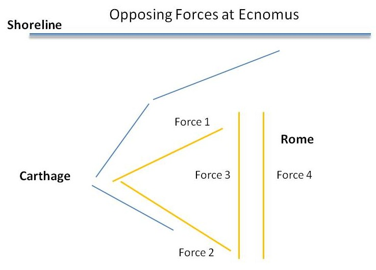 Anyone know where I can find some good info online about seapower during the rise of Rome?