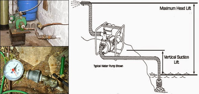 water pumps for home | buy water pumps online, India - Pumpkart.com