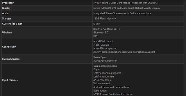 nvidia, shield, gaming, pc, pcplay, AMD, radeon, google, jelybean, electicity,