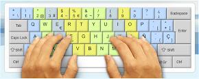 Aprende a escribir con el Teclado