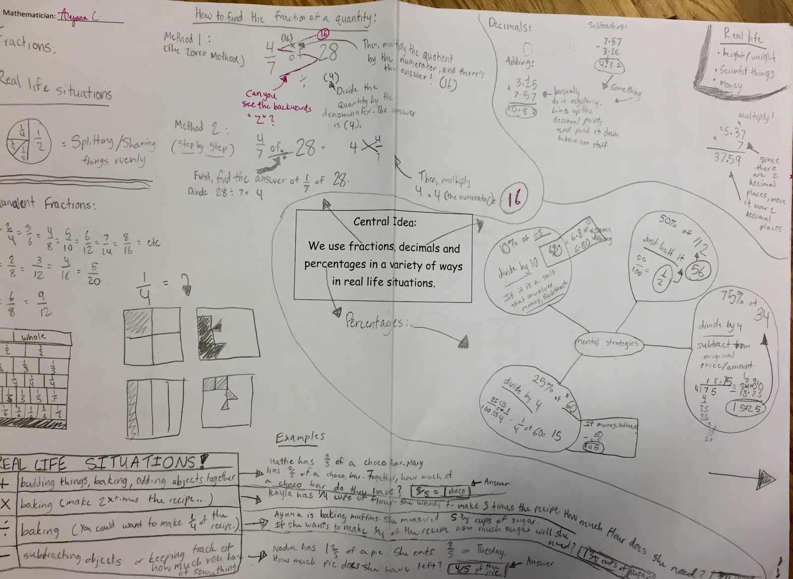Strategies for Creating Enquiry-Based Maths Learning