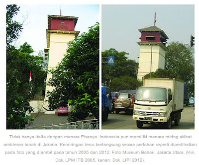 Kota Jakarta semakin miring