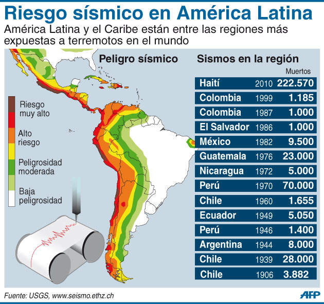 Dibujo Del Mapa De America Del Sur