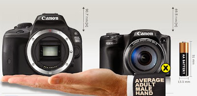 camera size comparison openhow