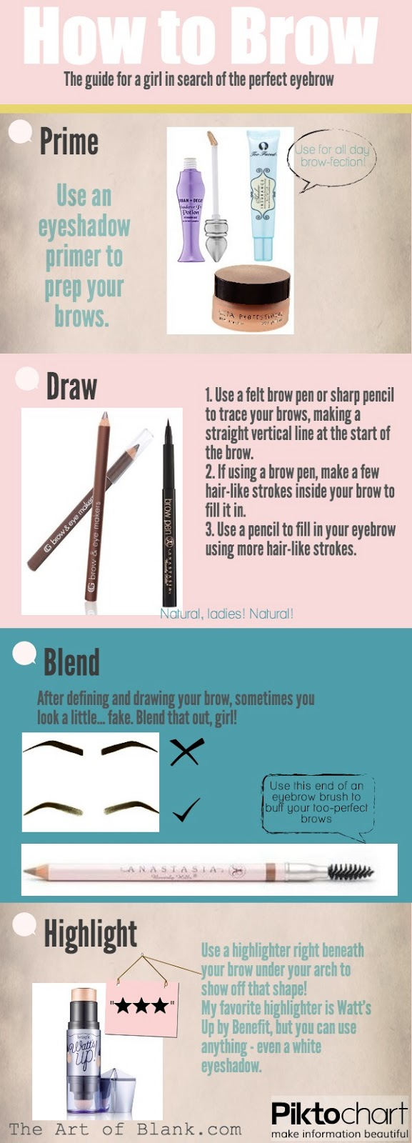 eyebrow tutorial, how to do eyebrows, eyebrow infographic