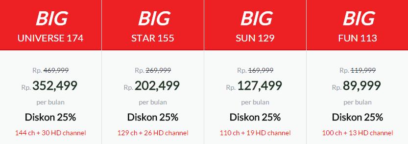 Promo Big TV Terbaru Bulan Maret 2015