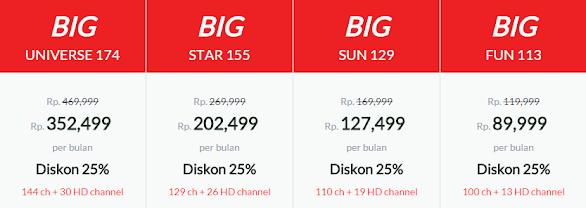 Promo Big TV Terbaru Bulan Agustus 2015