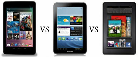 Nabi 2 Vs Kindle Fire Review 2013 | Android App, Android Smartphone