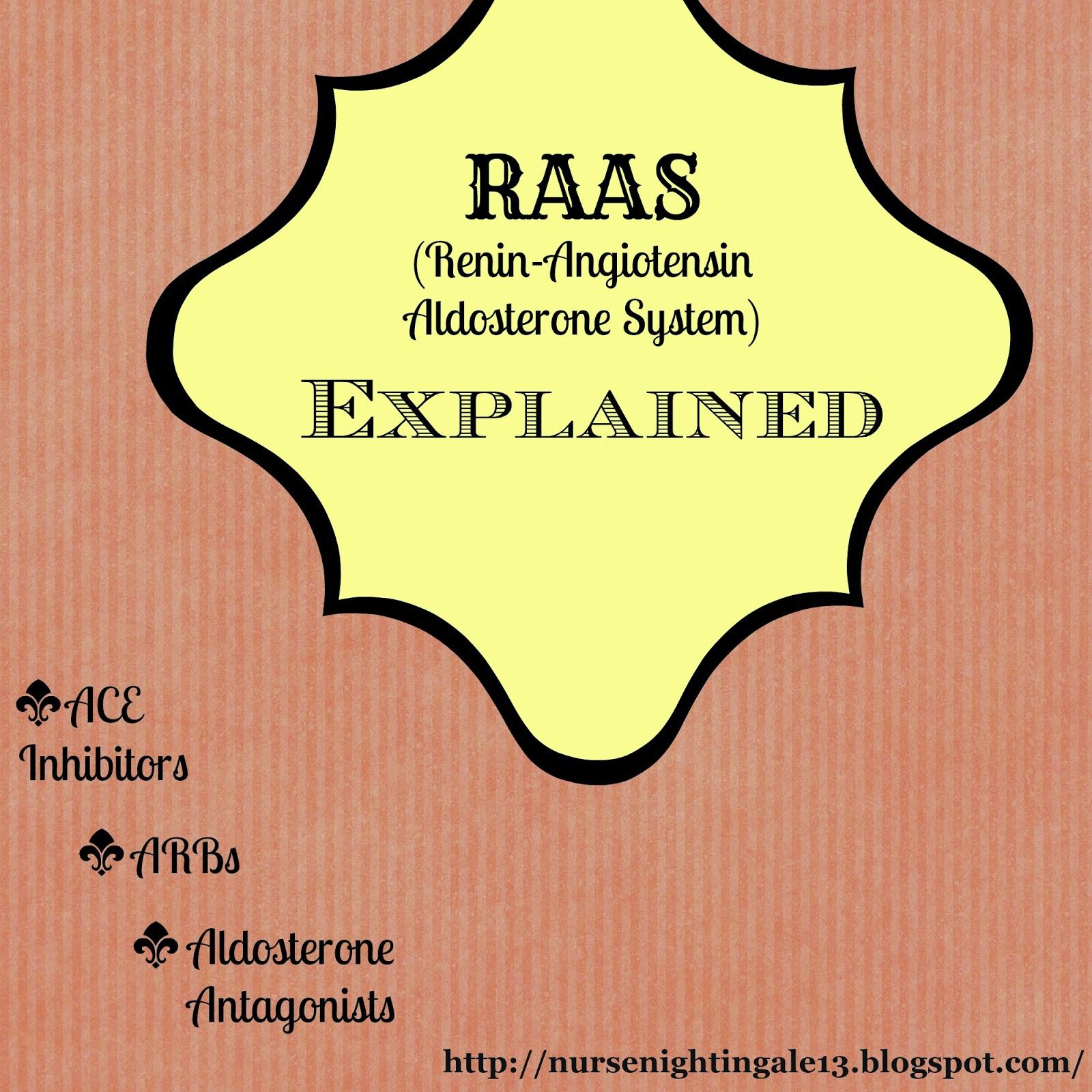 Renin, Angiotensin, Aldosterone, RAAS, nurse, ACE Inhibitors, ARBs