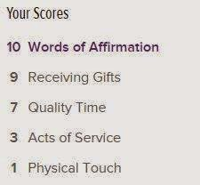 5 Love Languages Results