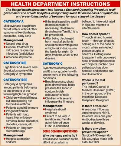 North Bengal Medical College Hospital doctors treating swine flu fall sick