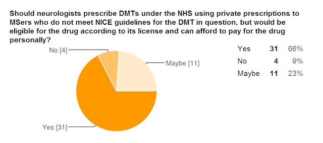 should nhs be privatized Guidance on nhs patients who wish to pay for additional private care executive summary the key points which nhs organisations should take from this guidance are.