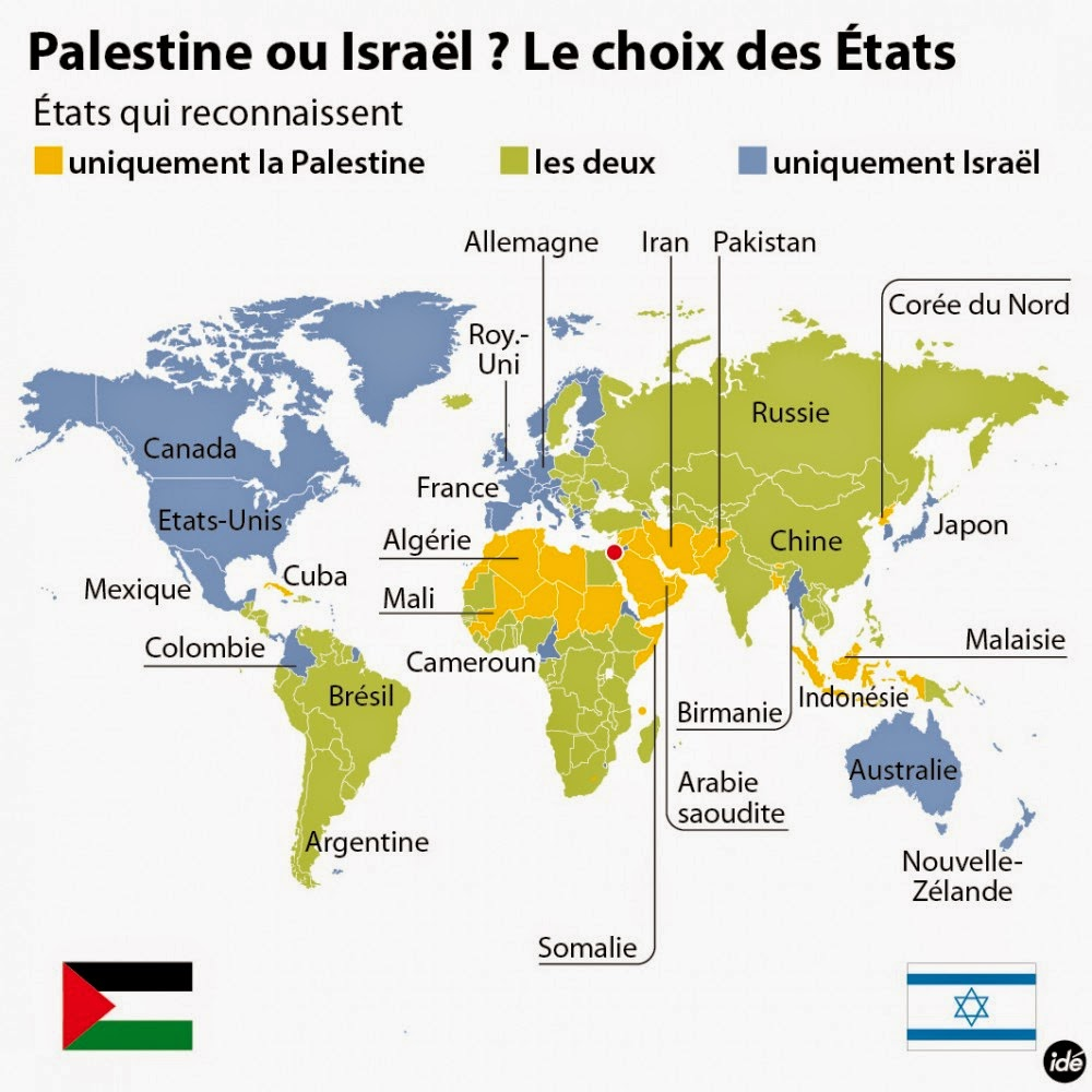 recognizing a palestinian state