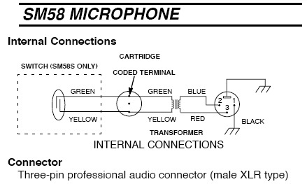 shure sm58 wiring diagram shure wiring diagrams online xlr wiring diagram microphone the wiring diagram