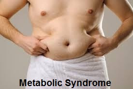 Metabolic Syndrome Definition | What Is Metabolic Syndrome?