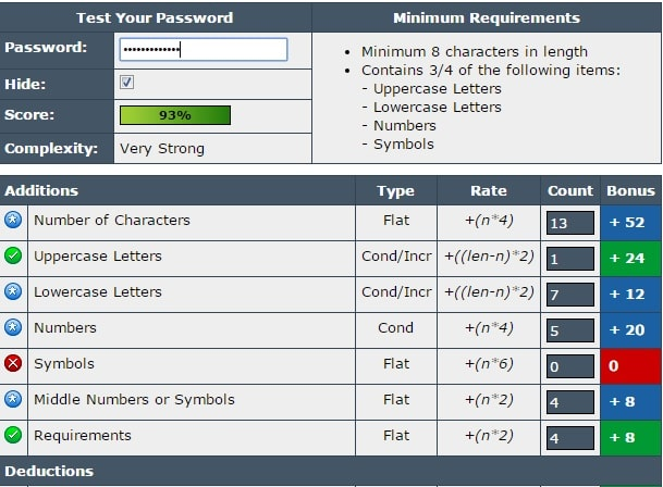 Password meter to check password strength for Facebook
