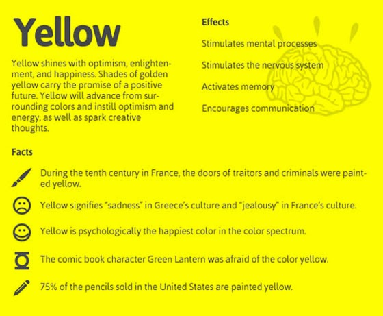 The Psycology of Color – A Guide For Designer [Infographic]