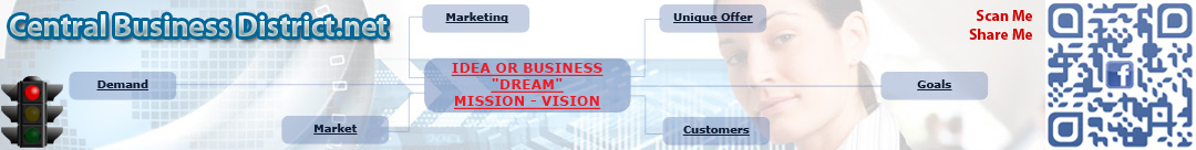 Central Business District | Business Planning and Promotion