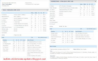 Goa-V-Karnataka-Inter-State-One-Day-League-2012-13-Scorecard