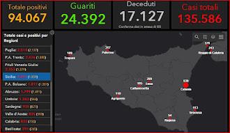 COVID-19 Italia - Monitoraggio 7 Aprile