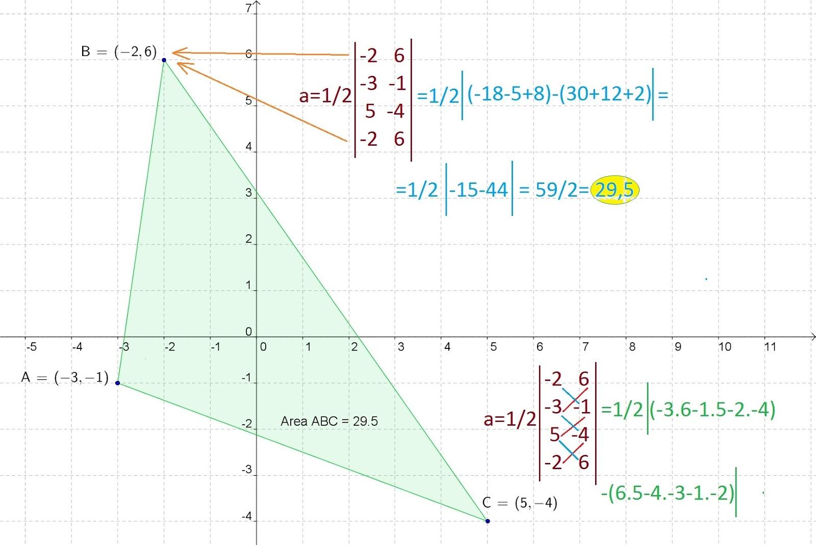 Geometría analítica y álgebra: Áreas, perímetros y volúmenes de ...