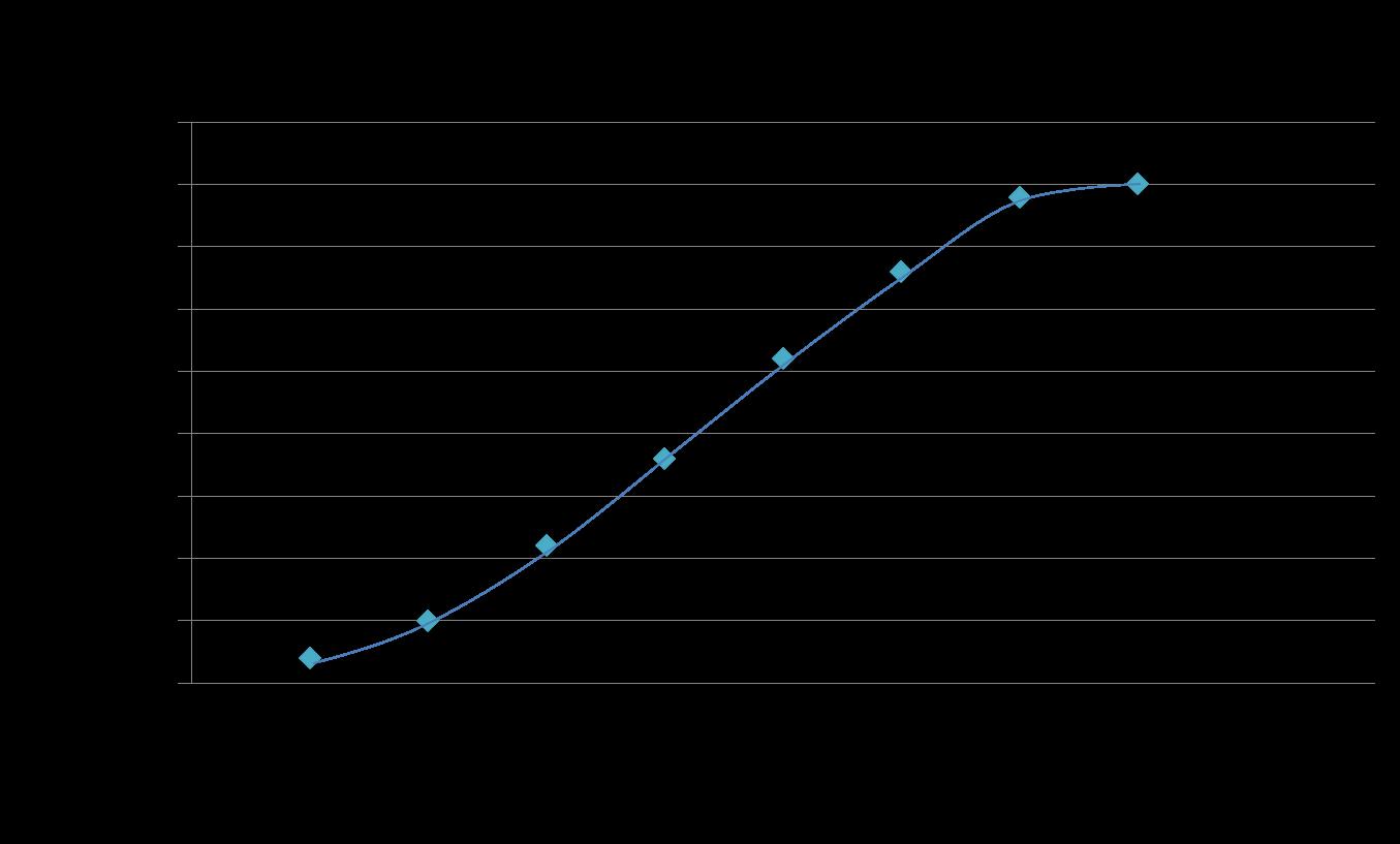 Chapter 3 distribusi frekuensi dan grafik statistika ekonomi cara membuat poligon frekuensi ccuart Images