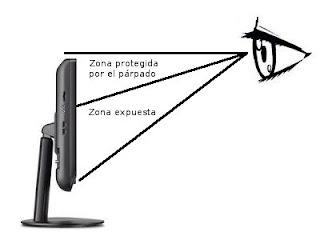 telefonia virtual