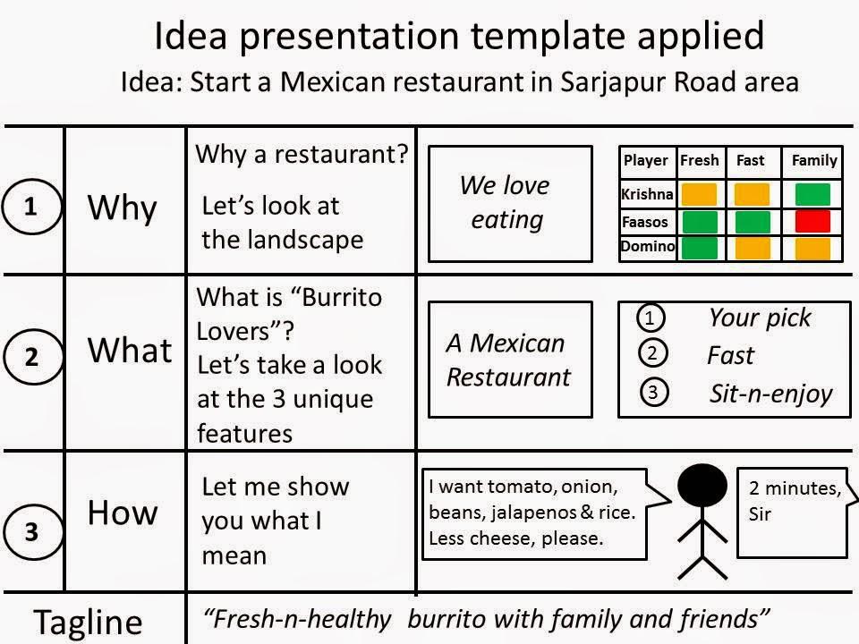 template template