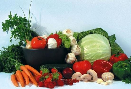 диетическое питание на месяц меню