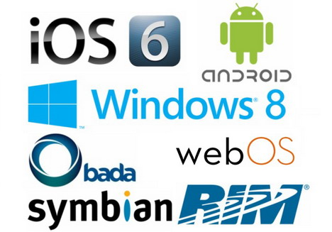 Mobile Phone Operating Systems