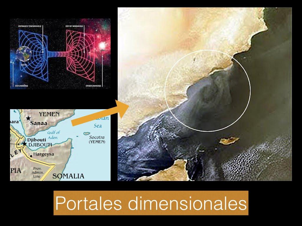 portales dimensionales