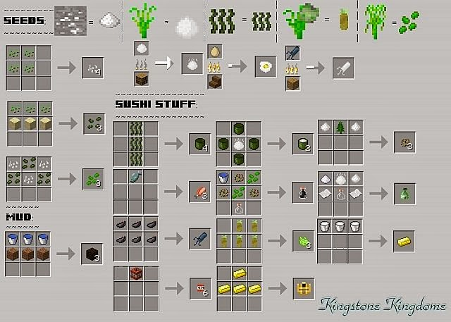 minecraft pe crafting guide pdf