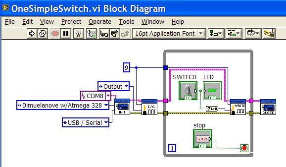 labviewtest blogspot com step 4 hello world using labview rh labviewtest blogspot com OFDM Block Diagram Block Diagram Example