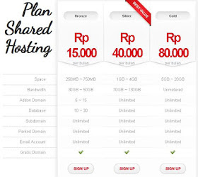 indehost.com domain hosting murah indonesia