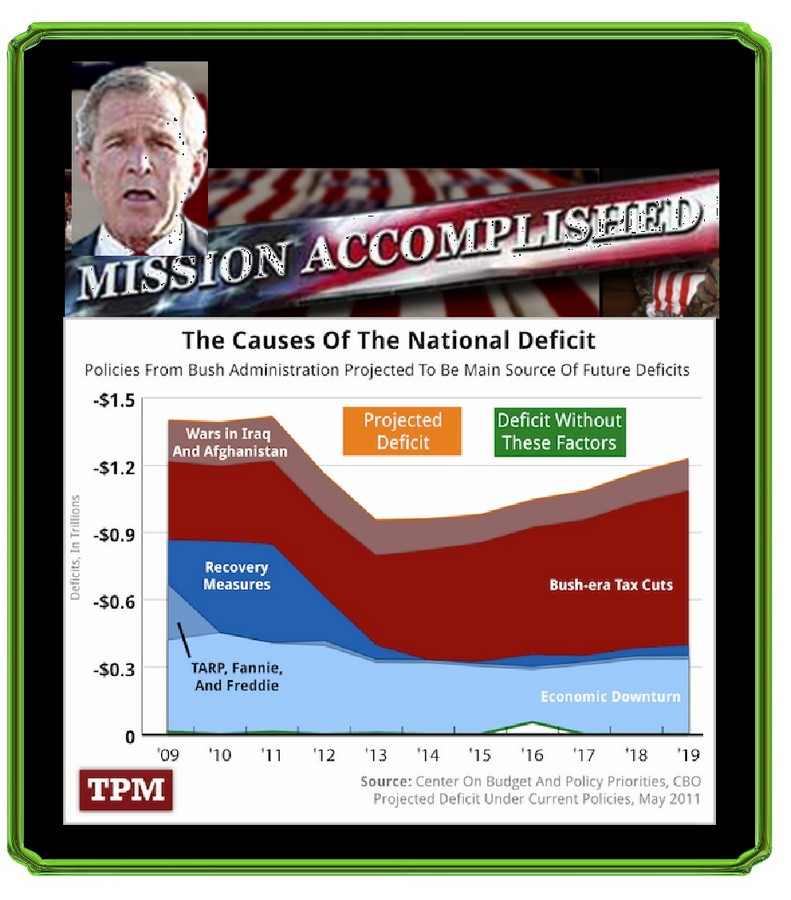 Acerbic politics and where did that deficit come from for Where did pi come from