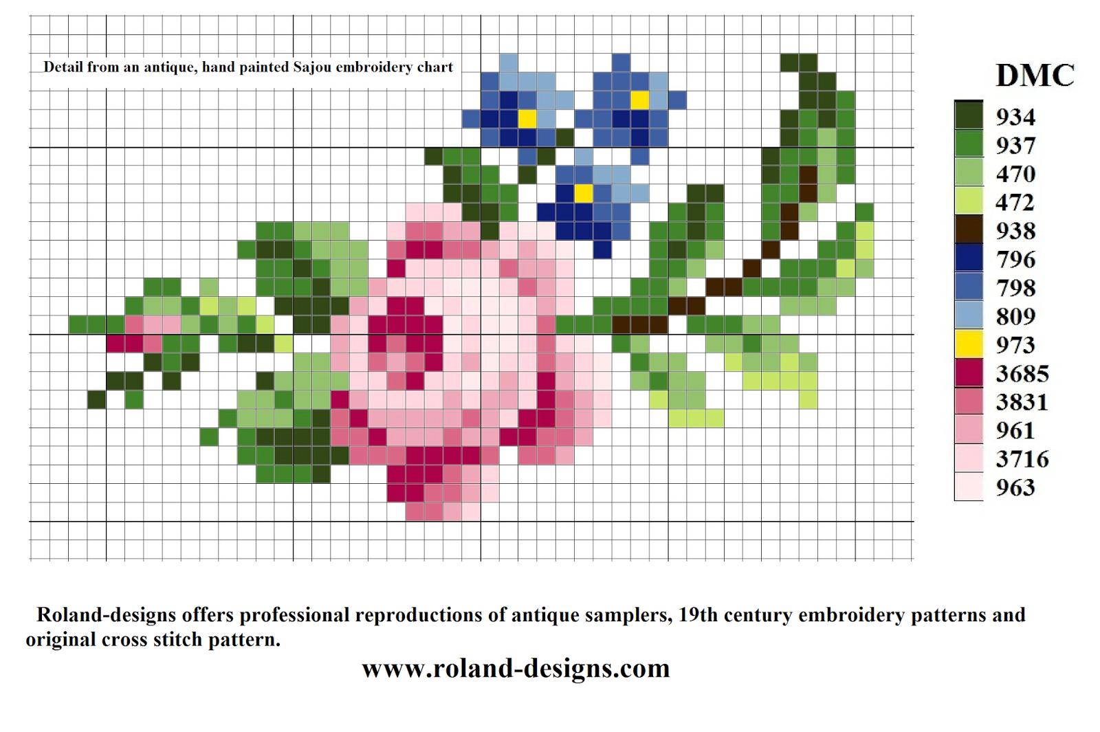 Knitting Cross Stitch Pattern : Roland-designs.: Free cross stitch pattern + Emilies knitting