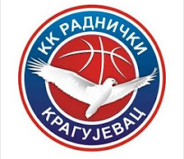 Košarkaški klub Radnički Kragujevac