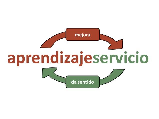 ¿QUÉ ES APRENDIZAJE-SERVICIO?