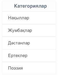 Category at left sidebar