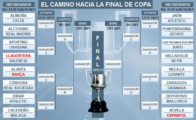 Listos los Dieciseisavos de la Copa del Rey 2012