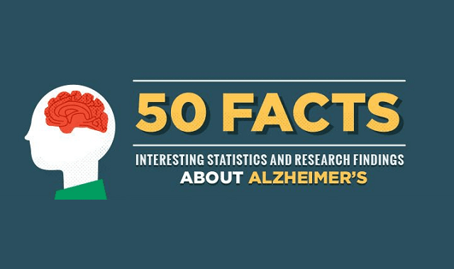 50 Facts about Alzheimer's